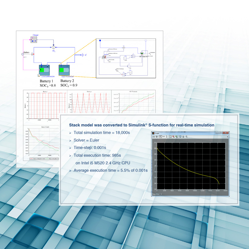 Whitepaper - Development of Real-Time Battery Models for HIL testing of Battery Management Systems (BMS)
