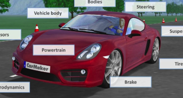 MapleSim HEV Powertrain Model used for Performance Optimization