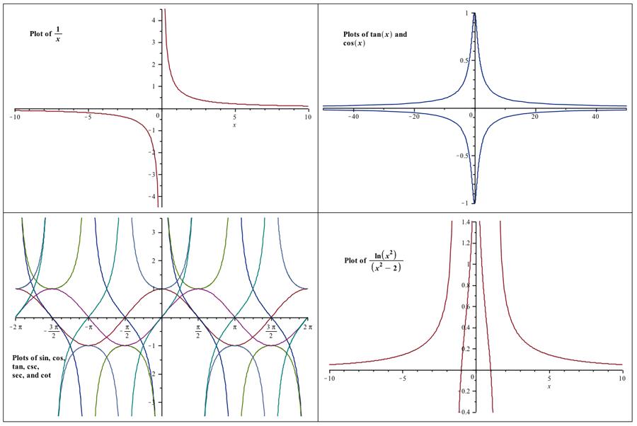 graph of tan - 900×602