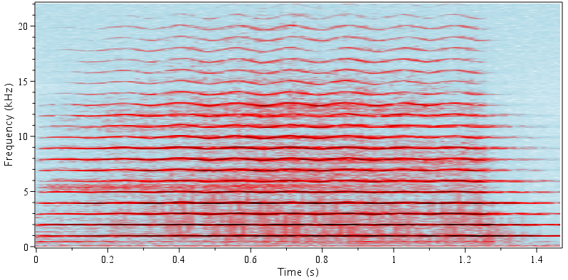 Spectrogram of a Violin Note
