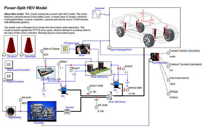 System exquations for hybrid electric model automatically generated by Maplesim for analysis and improvements.